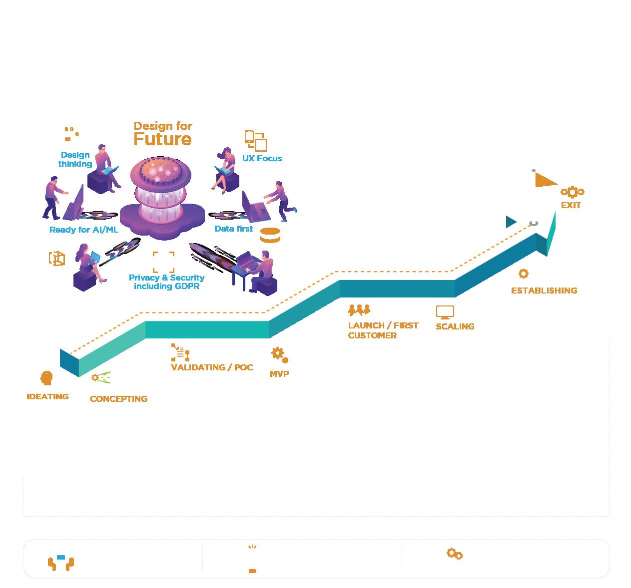 SHAVIK-Startups-Stages-Transparent (1)
